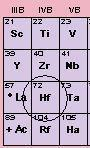 hafnium periodic table ripoff